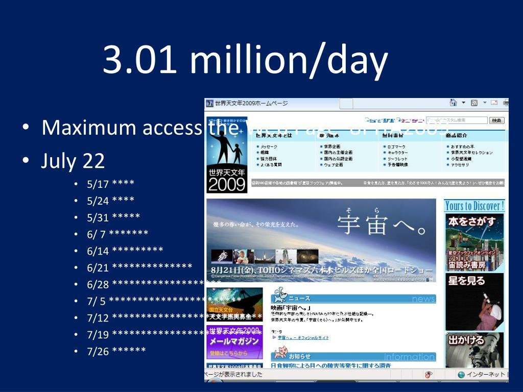 3.01 million/day