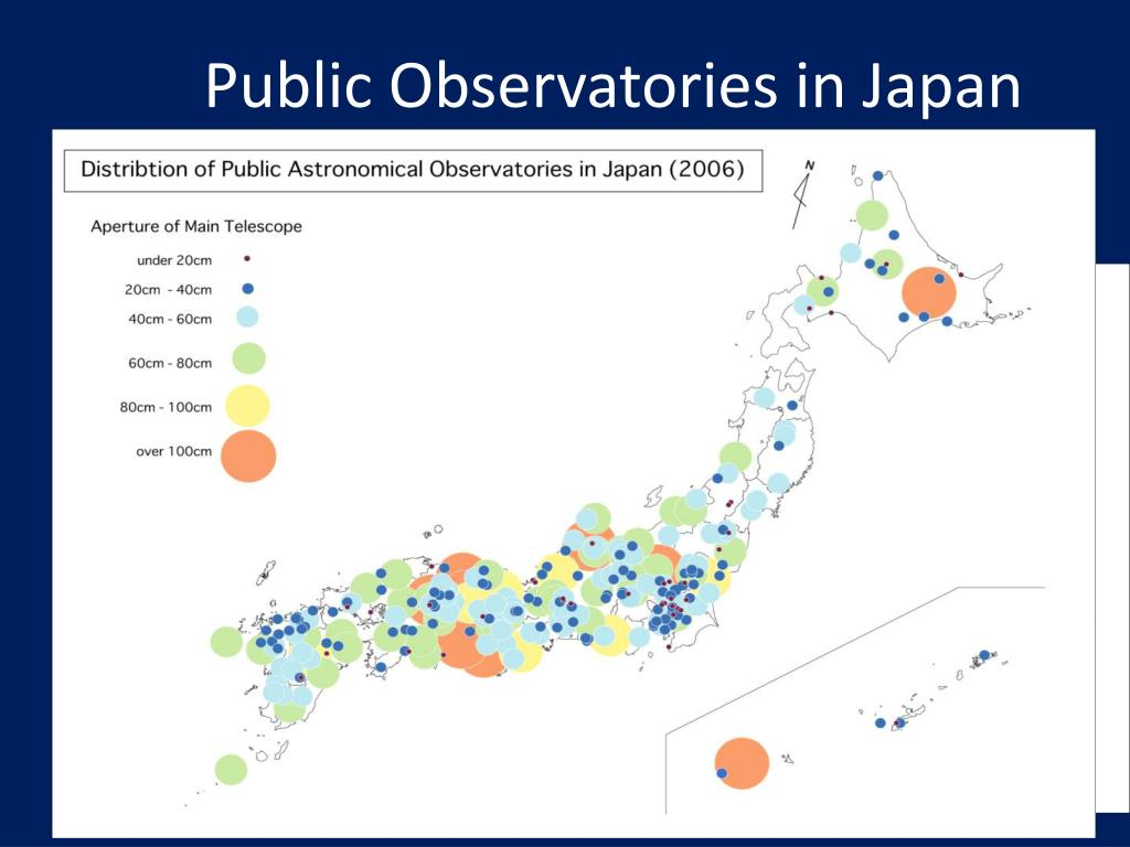 Public Observatories in Japan