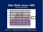 star week since 1995 events and facilities