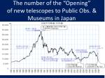 the number of the opening of new telescopes to public obs museums in japan