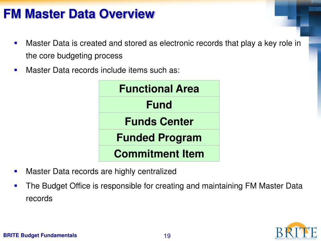FM Master Data Overview