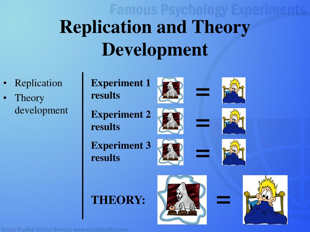 Replication and Theory Development