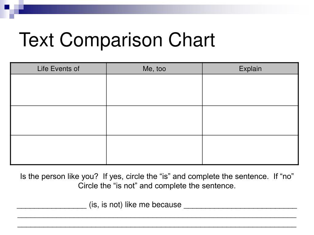 Text Comparison Chart