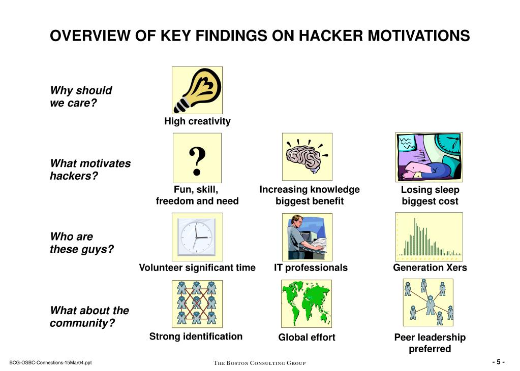 OVERVIEW OF KEY FINDINGS ON HACKER MOTIVATIONS