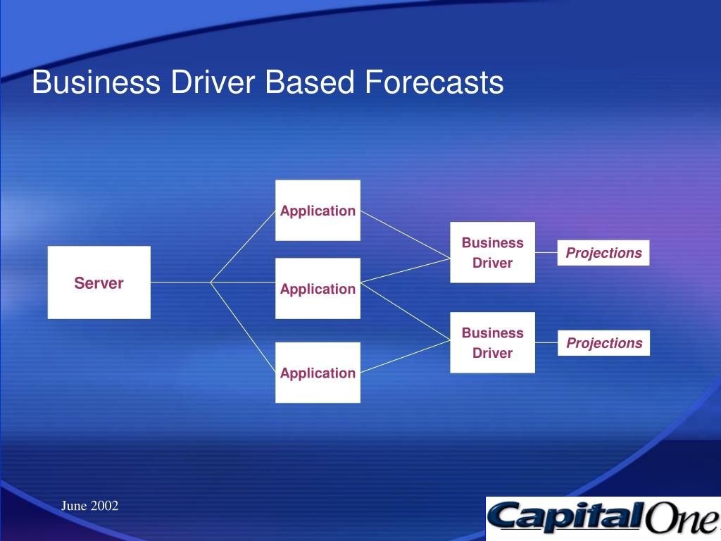 Business Driver Based Forecasts