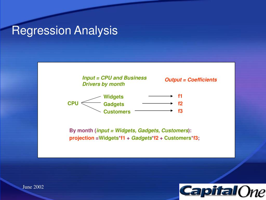 Regression Analysis