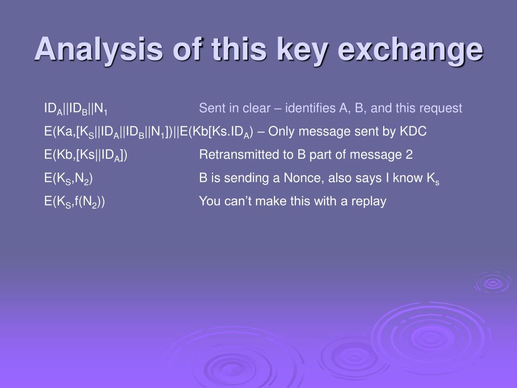 Analysis of this key exchange