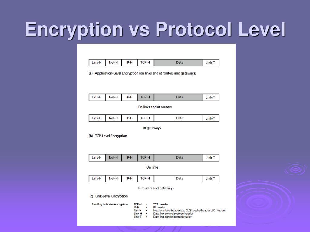 Encryption vs Protocol Level