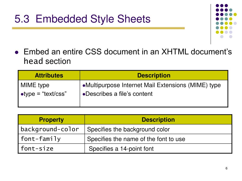 5.3Embedded Style Sheets
