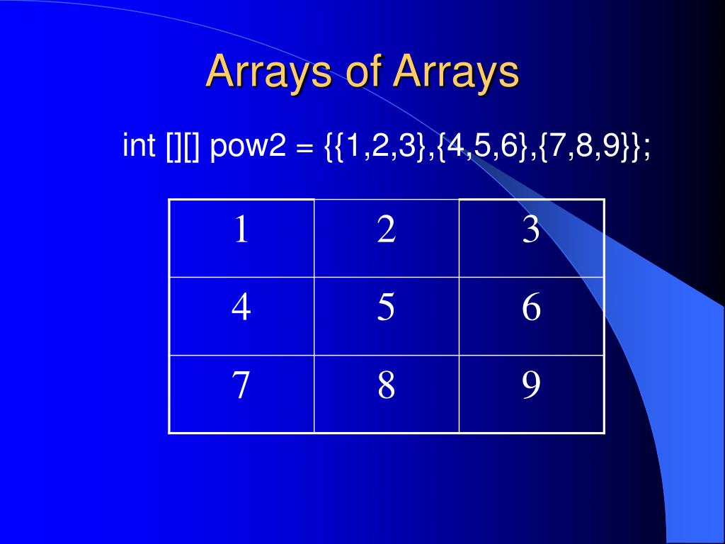 Arrays of Arrays