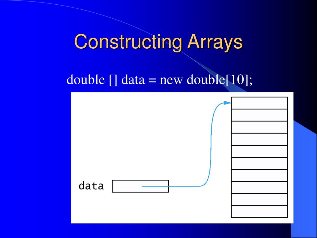 Constructing Arrays