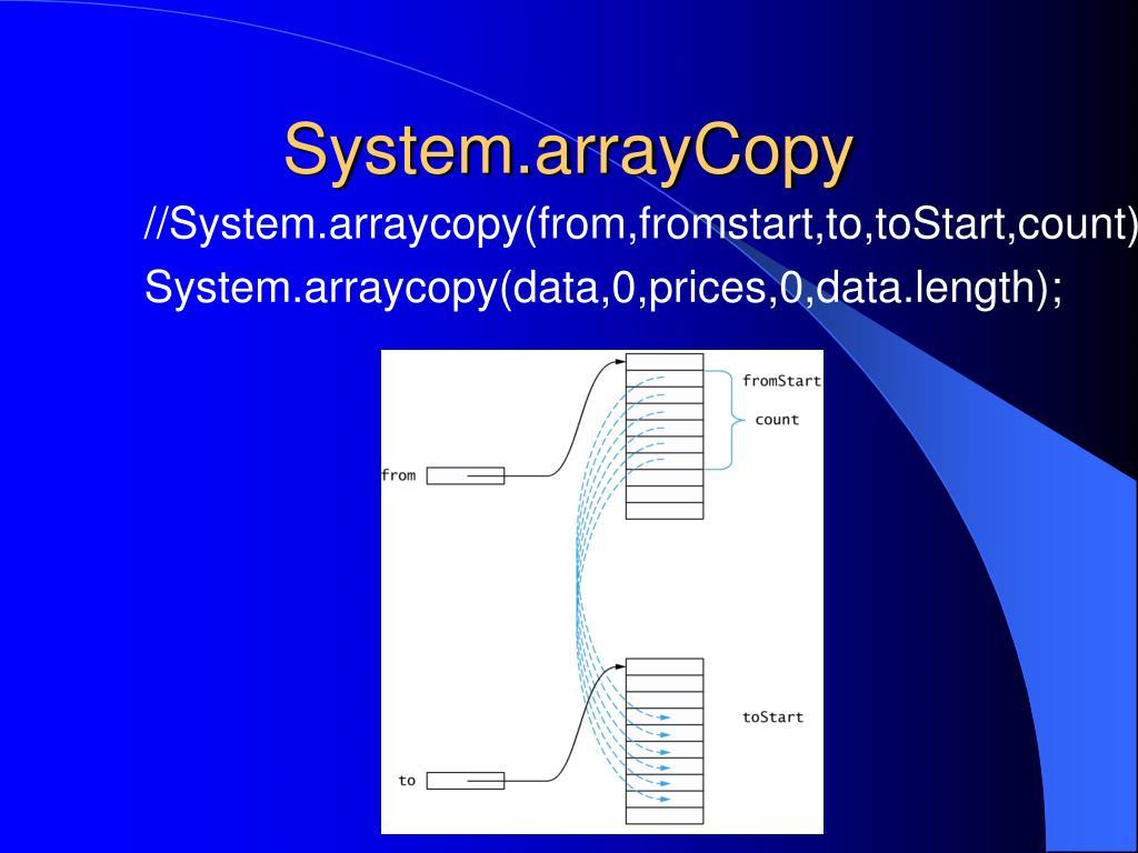 System.arrayCopy
