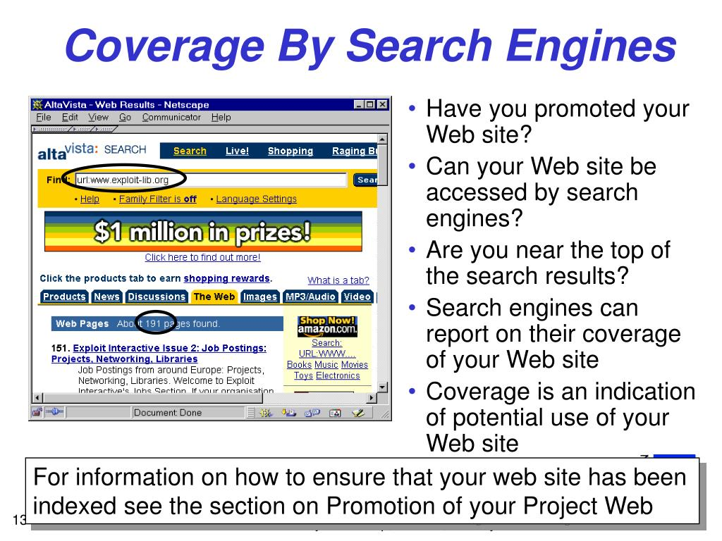 Coverage By Search Engines