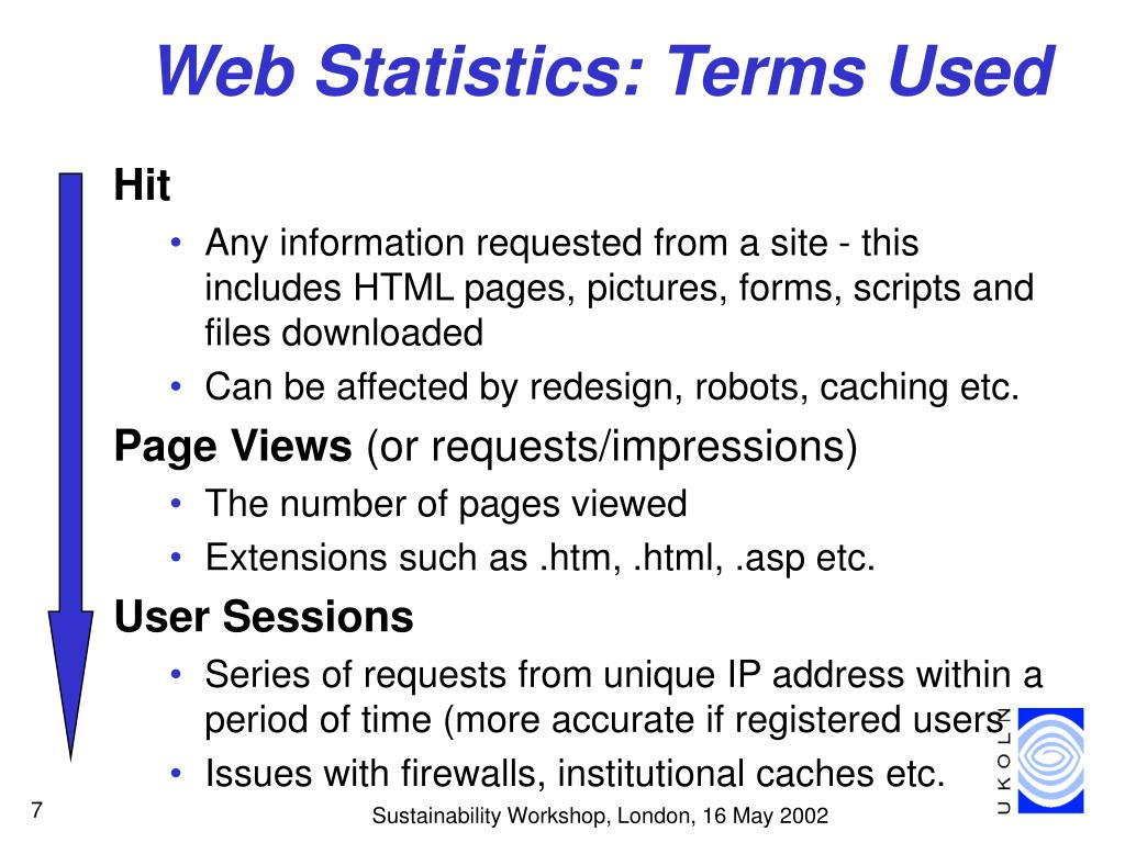 Web Statistics: Terms Used