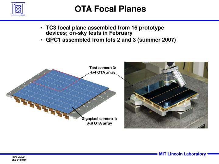 OTA Focal Planes