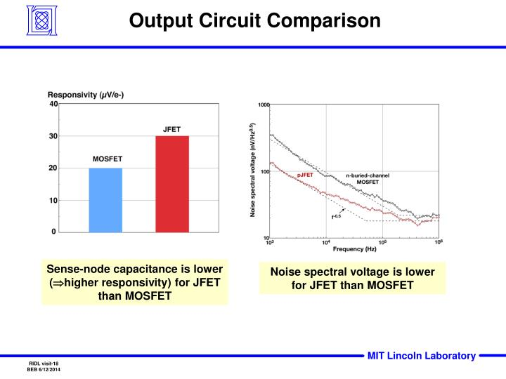 Output Circuit Comparison