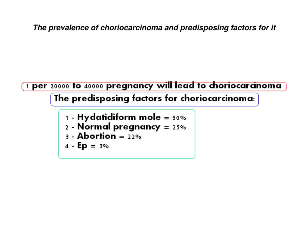 The prevalence of choriocarcinoma and predisposing factors for it