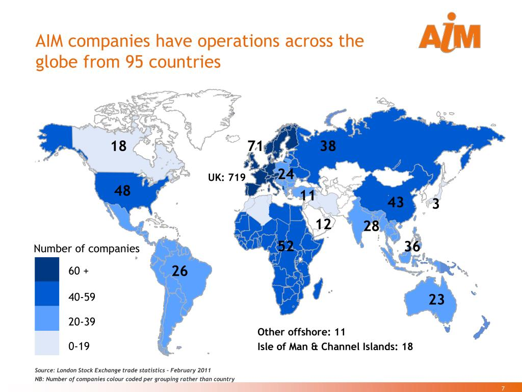 AIM companies have operations across the