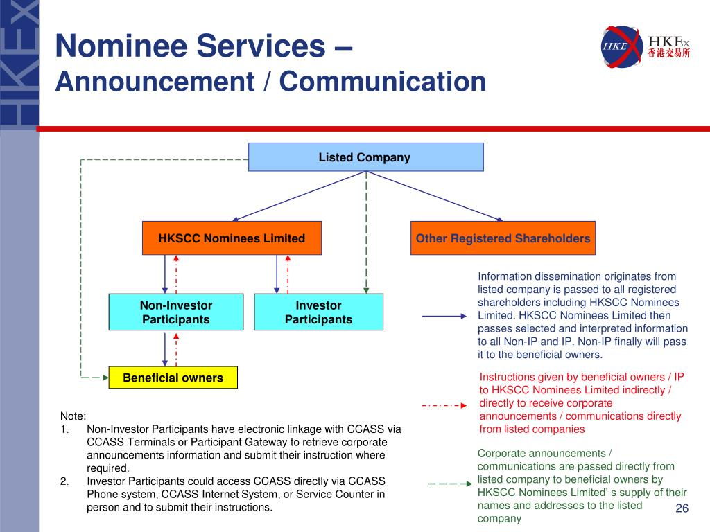 Nominee Services –