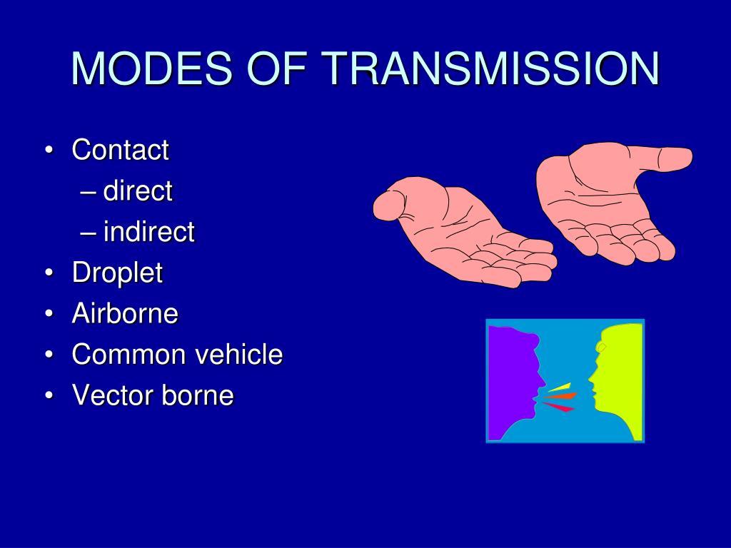 MODES OF TRANSMISSION