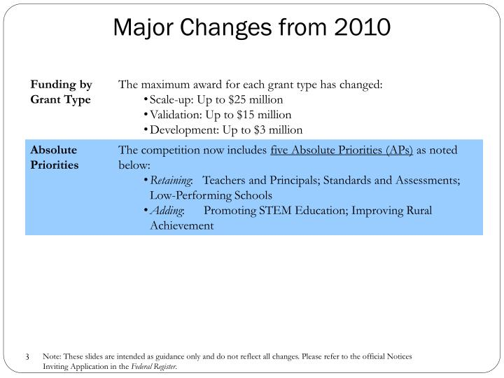 Major changes from 2010