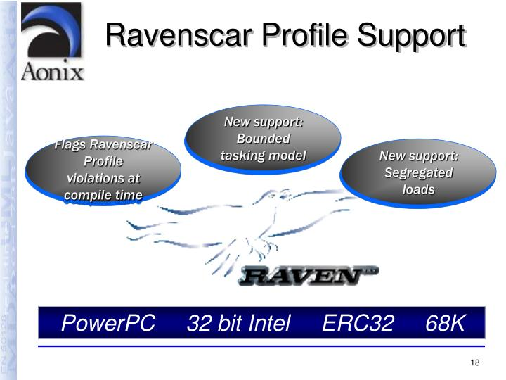 Ravenscar Profile Support