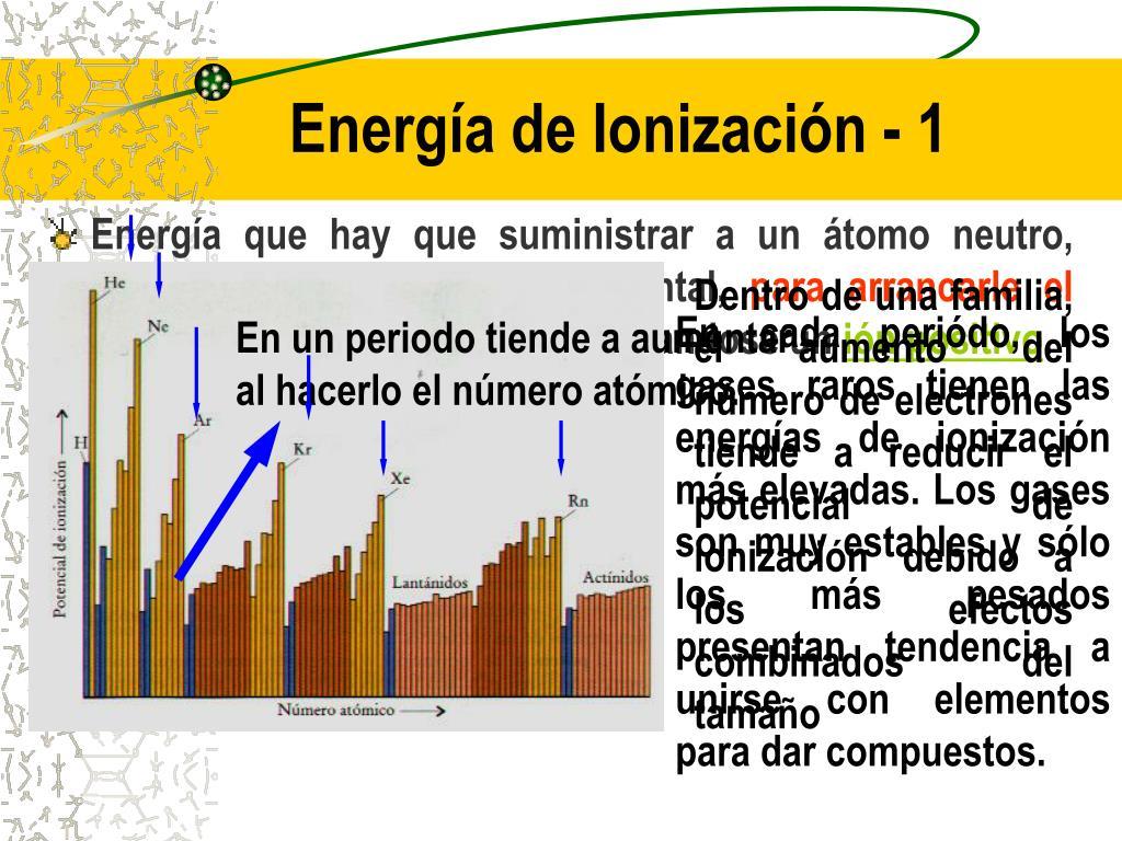 En cada periódo, los gases raros tienen las energías de ionización más elevadas.
