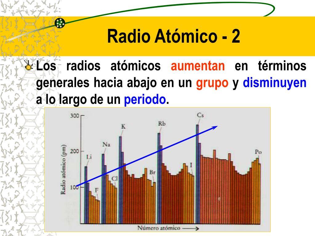 Radio Atómico - 2