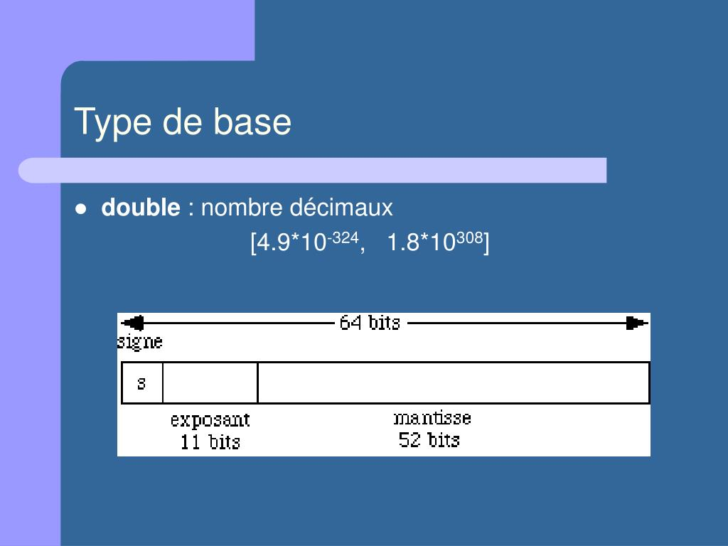 Type de base