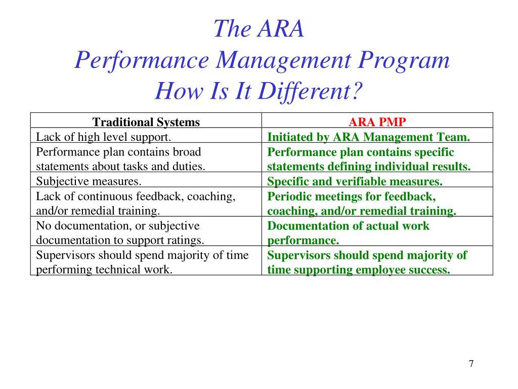 The ARA