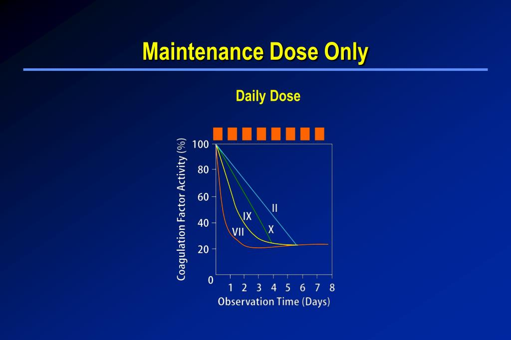 Maintenance Dose Only