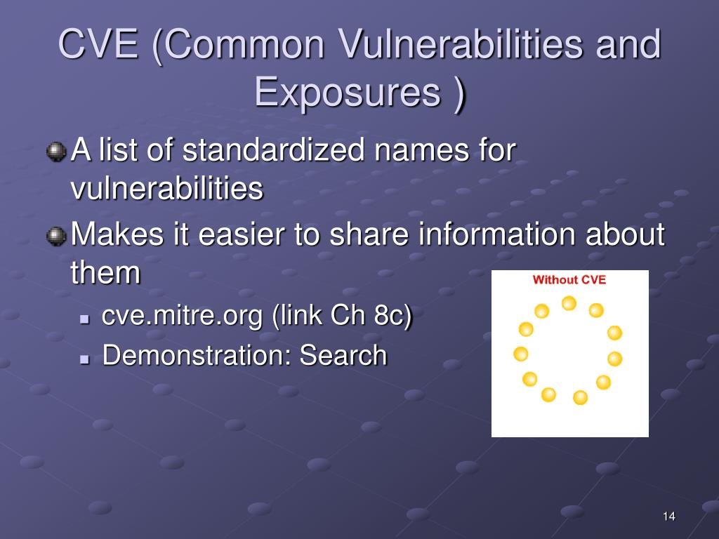 CVE (Common Vulnerabilities and Exposures )