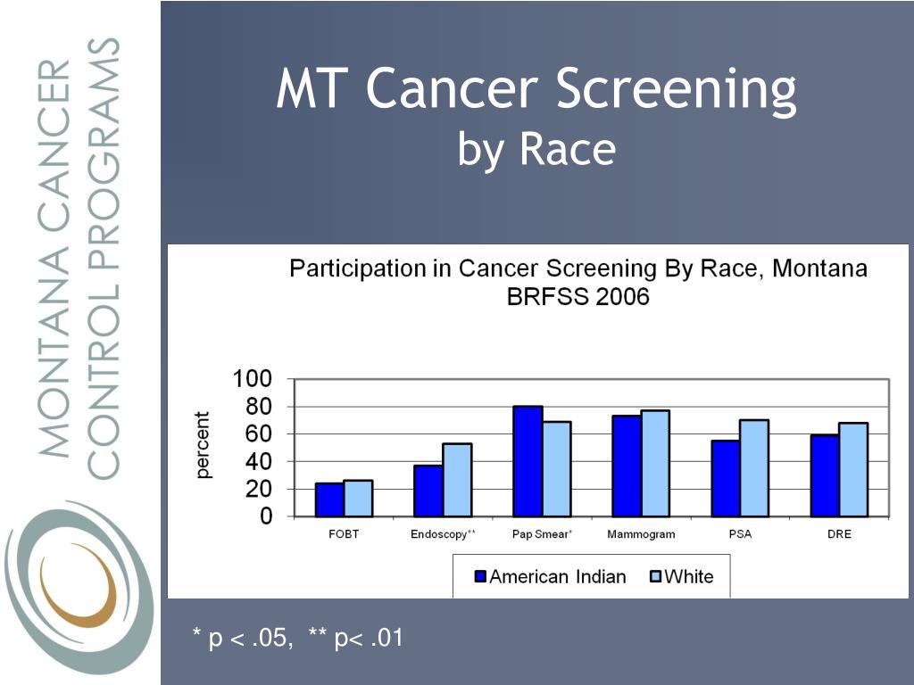 MT Cancer Screening