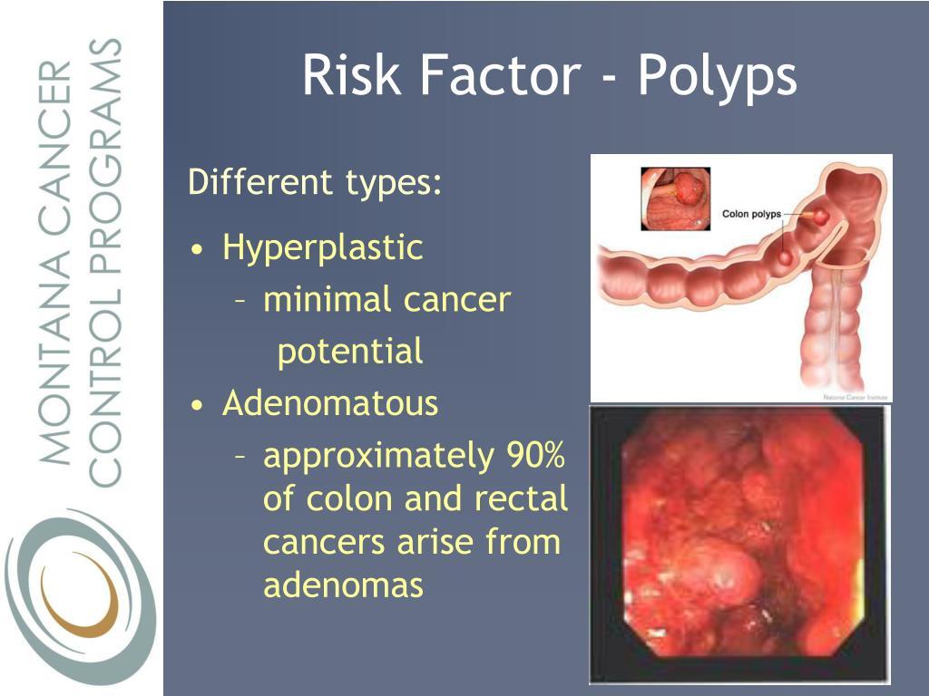 Risk Factor - Polyps