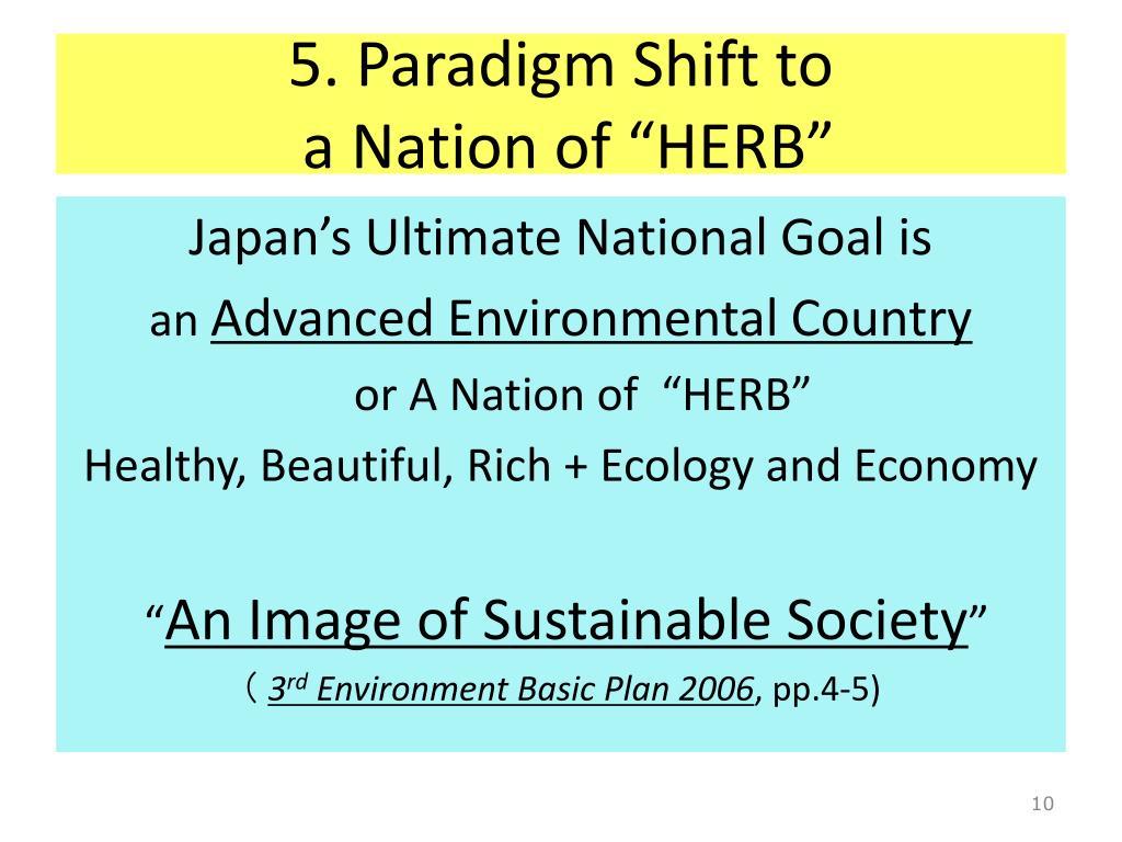 5. Paradigm Shift to