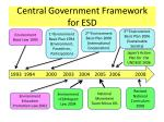 central government framework for esd