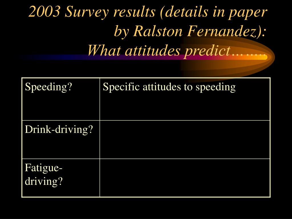 2003 Survey results (details in paper by Ralston Fernandez):