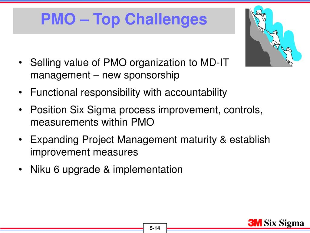 PMO – Top Challenges