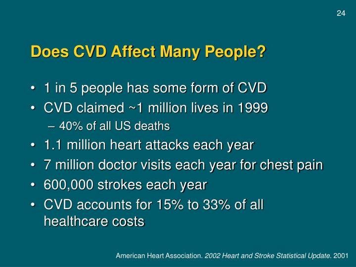 Does CVD Affect Many People?