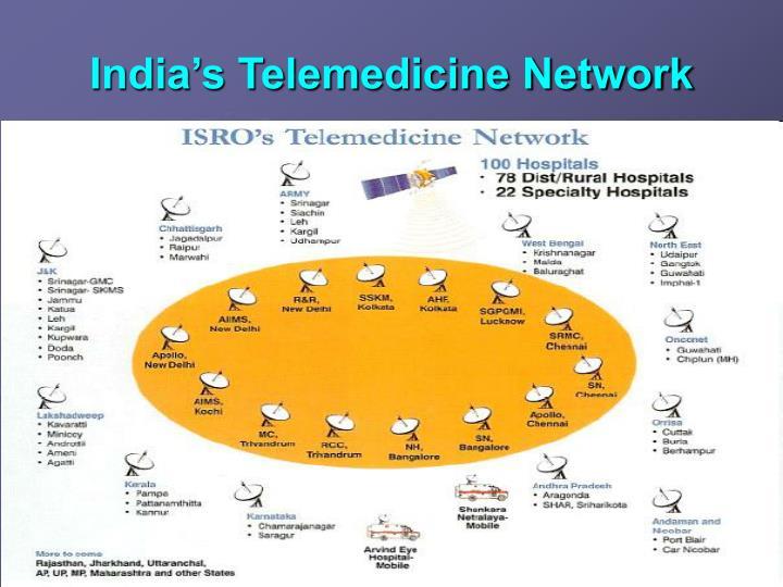 India's Telemedicine Network