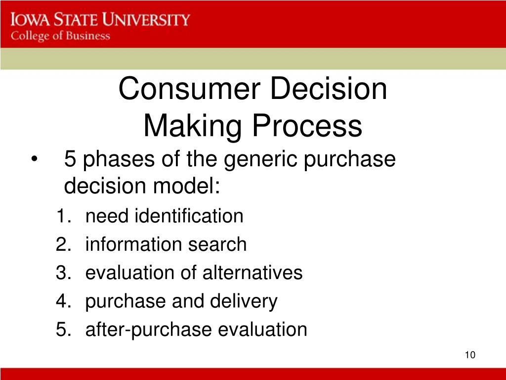 Consumer Decision