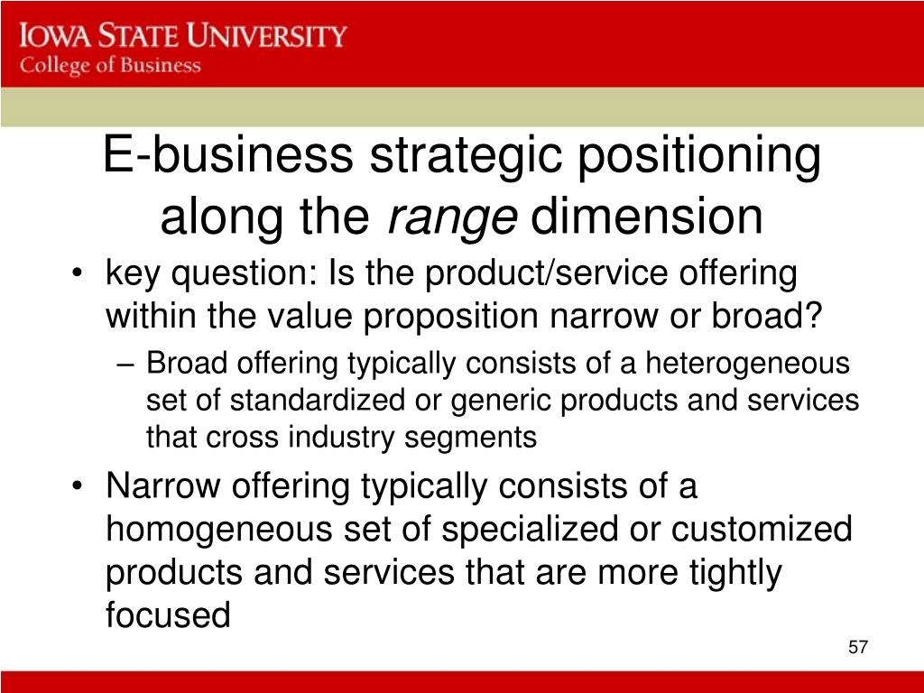 E-business strategic positioning along the