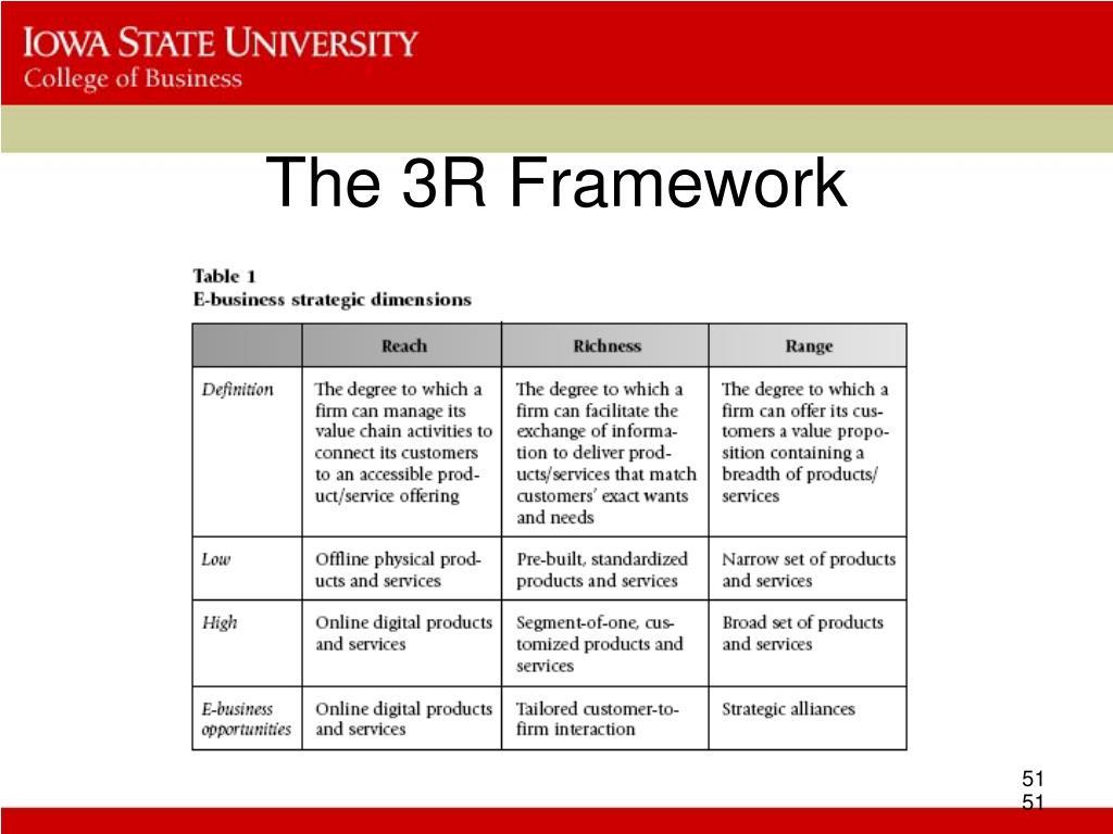 The 3R Framework