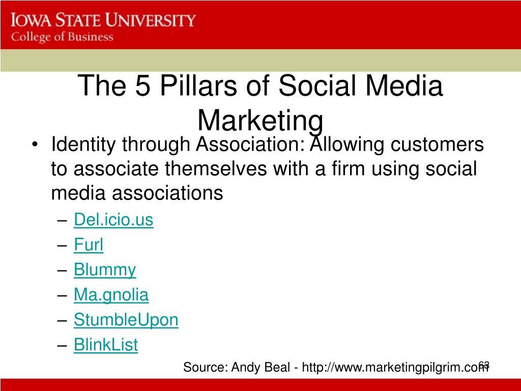 The 5 Pillars of Social Media Marketing