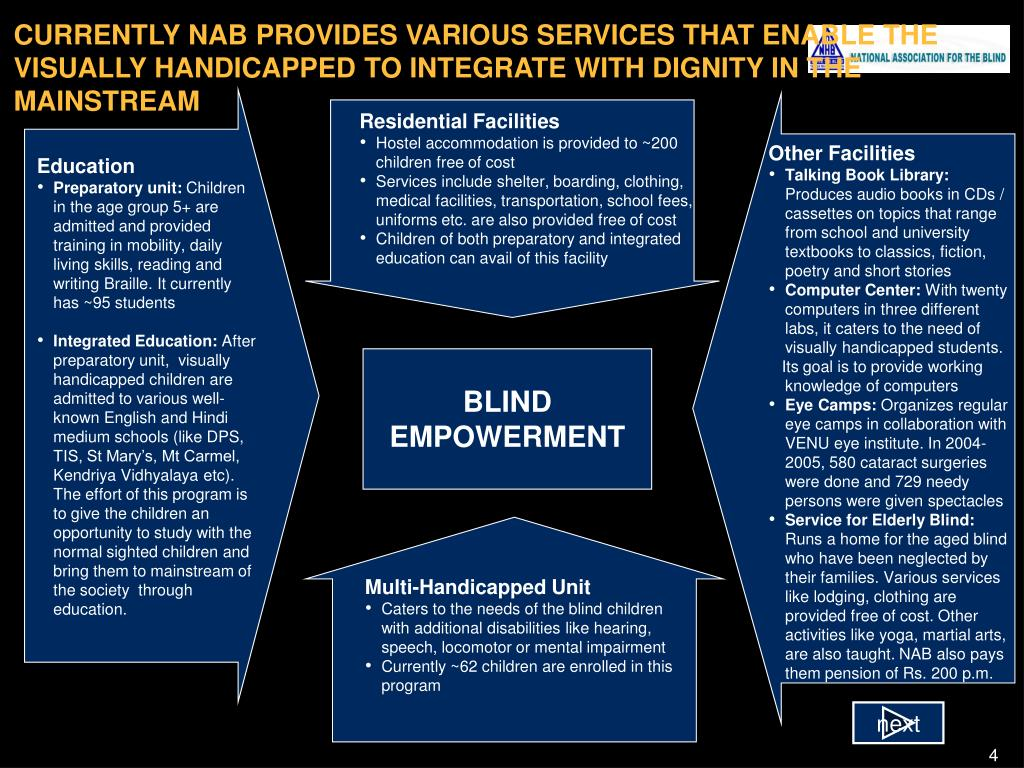 CURRENTLY NAB PROVIDES VARIOUS SERVICES THAT ENABLE THE VISUALLY HANDICAPPED TO INTEGRATE WITH DIGNITY IN THE MAINSTREAM
