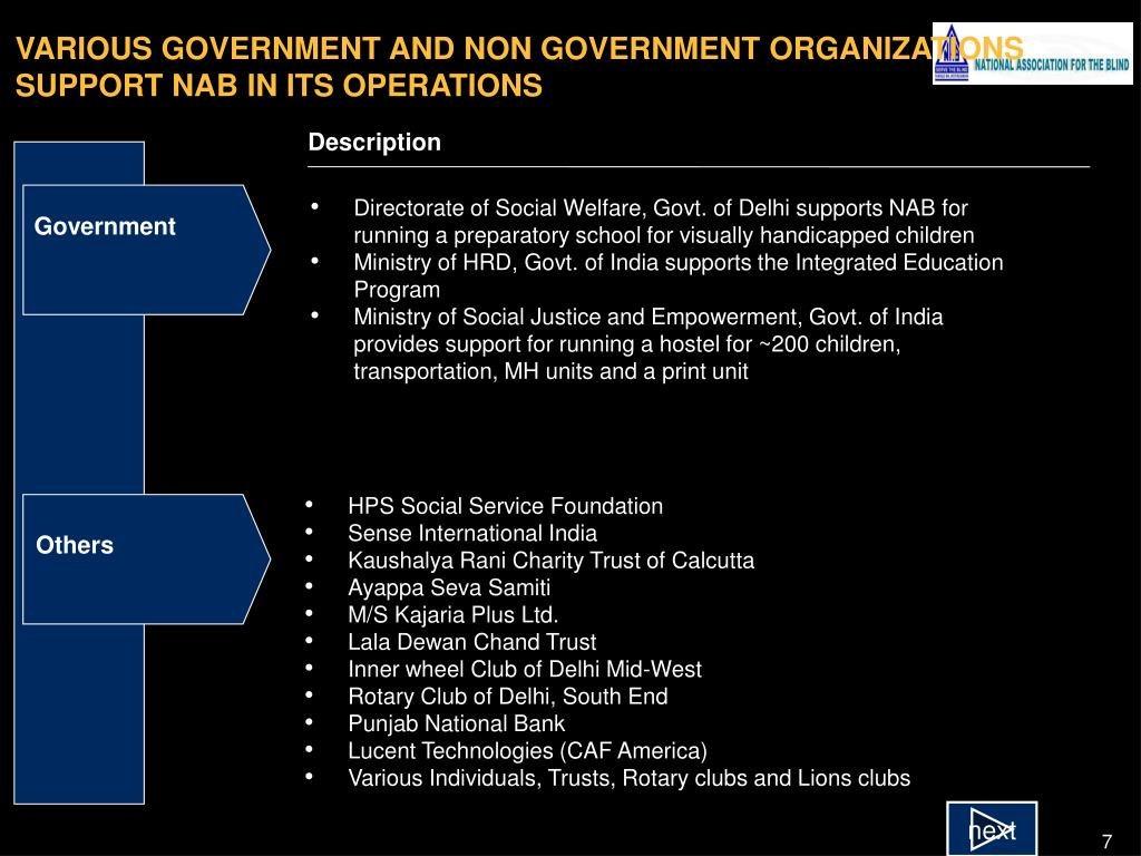 VARIOUS GOVERNMENT AND NON GOVERNMENT ORGANIZATIONS SUPPORT NAB IN ITS OPERATIONS