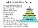 all scientific data online