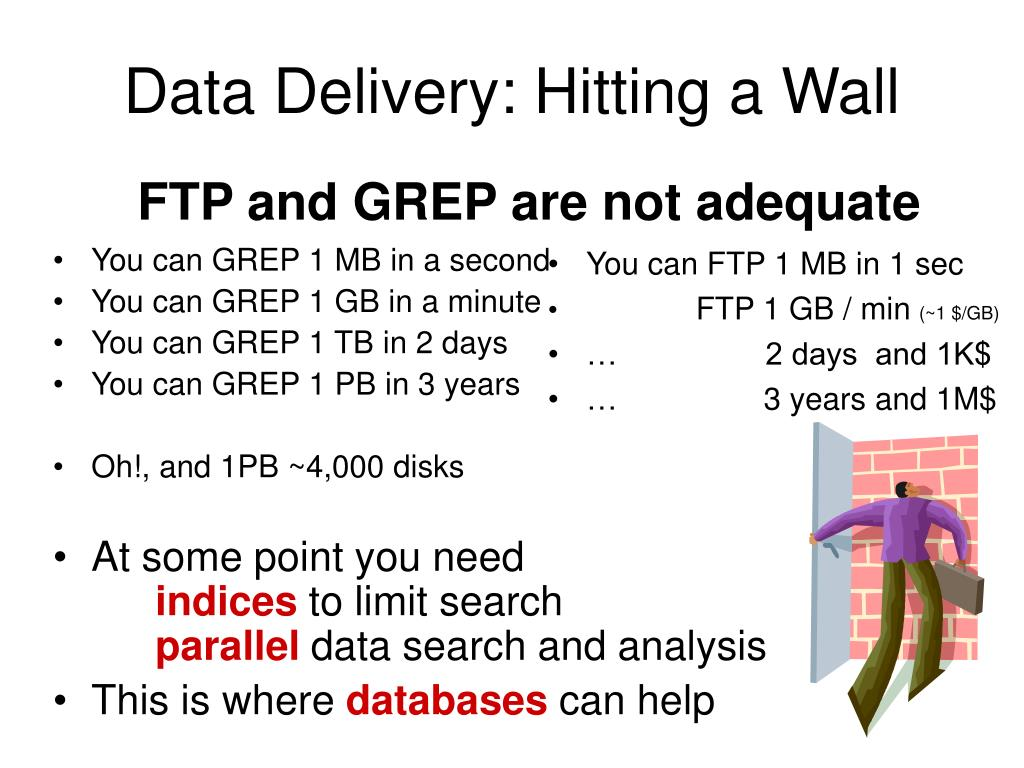 You can GREP 1 MB in a second