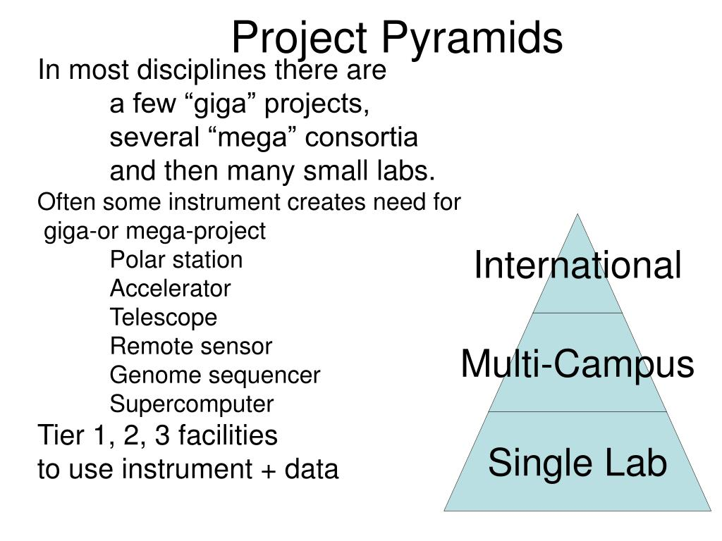 Project Pyramids