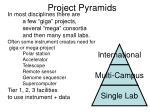 project pyramids